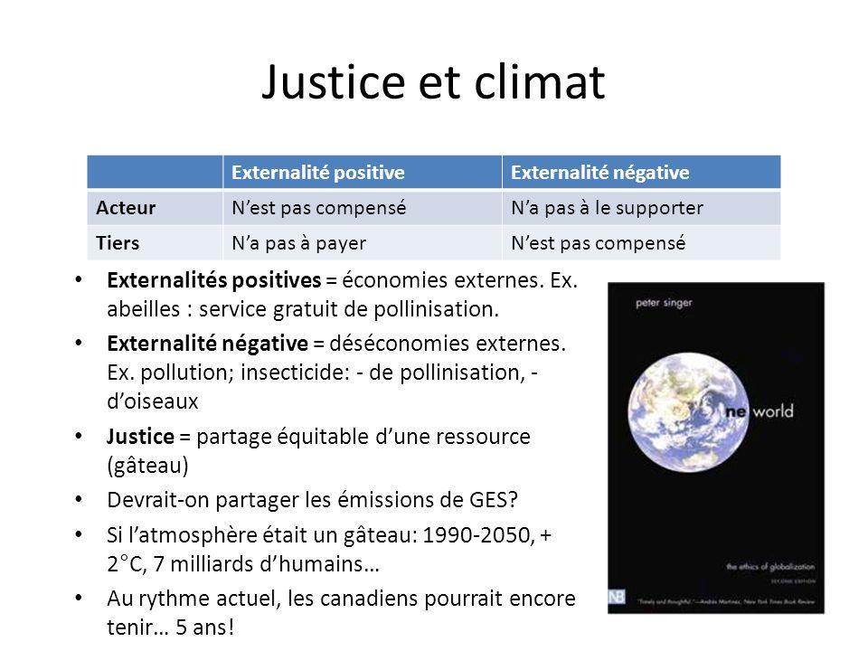 Justice et climat Externalités positives = économies externes. Ex. abeilles : service gratuit de pollinisation. Externalité négative = déséconomies ex