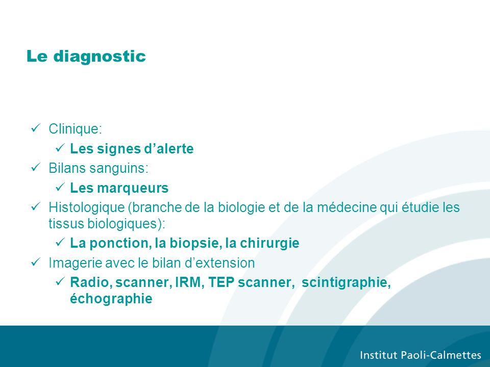 Le diagnostic Clinique: Les signes dalerte Bilans sanguins: Les marqueurs Histologique (branche de la biologie et de la médecine qui étudie les tissus