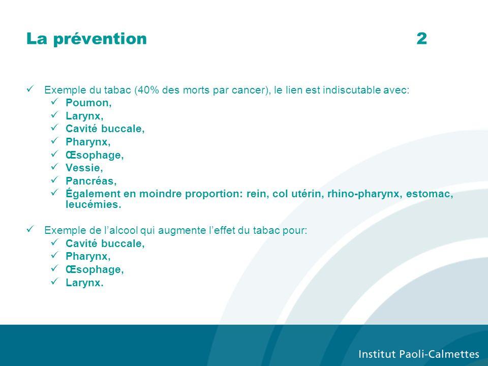La prévention2 Exemple du tabac (40% des morts par cancer), le lien est indiscutable avec: Poumon, Larynx, Cavité buccale, Pharynx, Œsophage, Vessie,