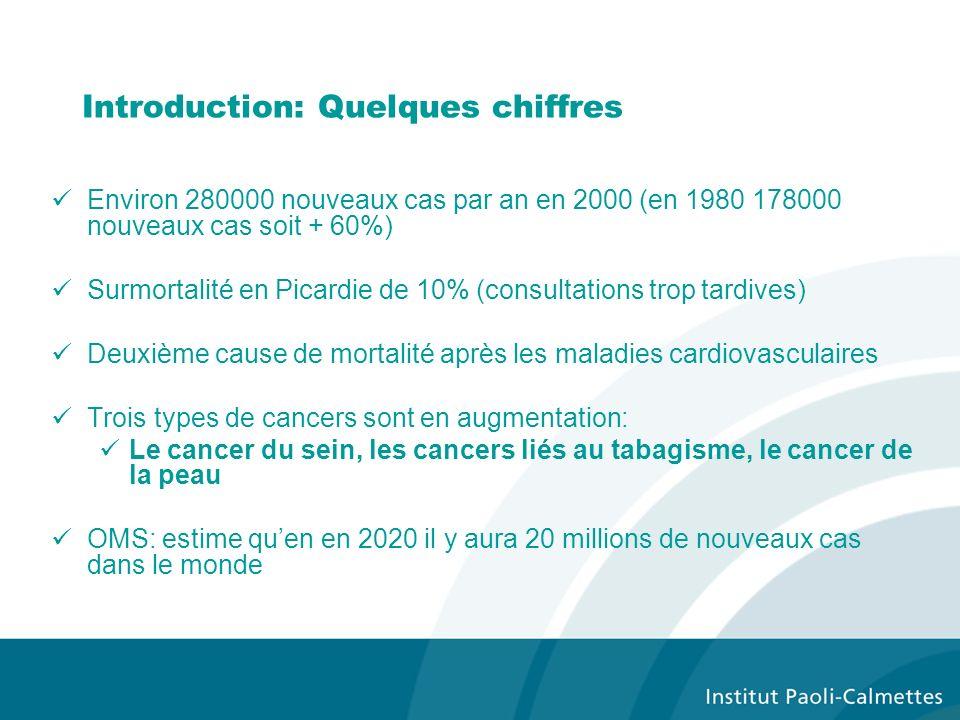 Introduction: Quelques chiffres Environ 280000 nouveaux cas par an en 2000 (en 1980 178000 nouveaux cas soit + 60%) Surmortalité en Picardie de 10% (c