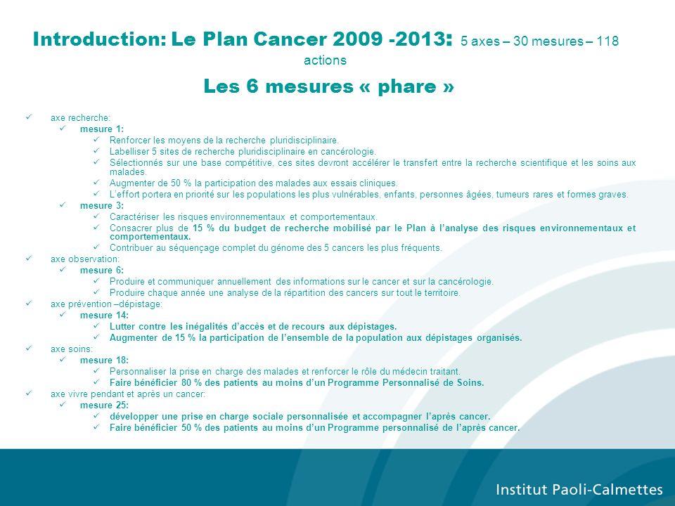 Introduction: Le Plan Cancer 2009 -2013 : 5 axes – 30 mesures – 118 actions Les 6 mesures « phare » axe recherche: mesure 1: Renforcer les moyens de l