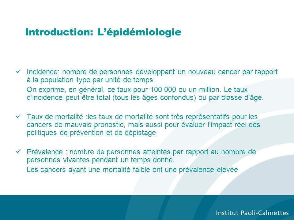 Introduction: Lépidémiologie Incidence: nombre de personnes développant un nouveau cancer par rapport à la population type par unité de temps. On expr