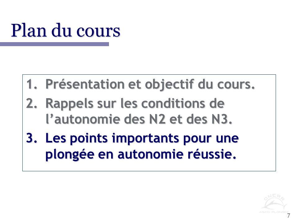 La descente Claude Coulaud