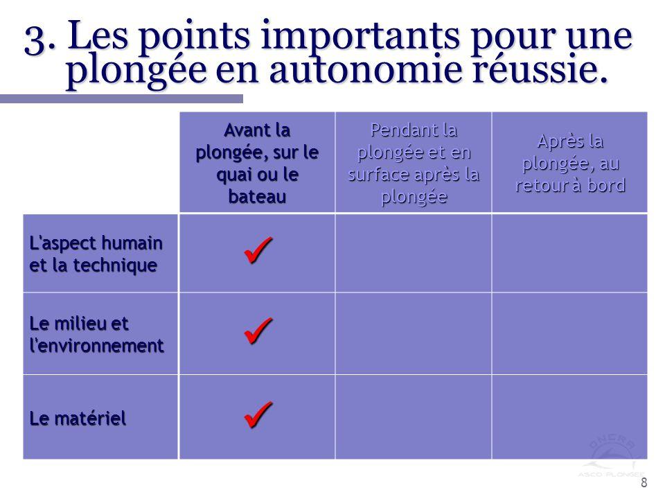 9 3.Les points importants pour une plongée en autonomie réussie.