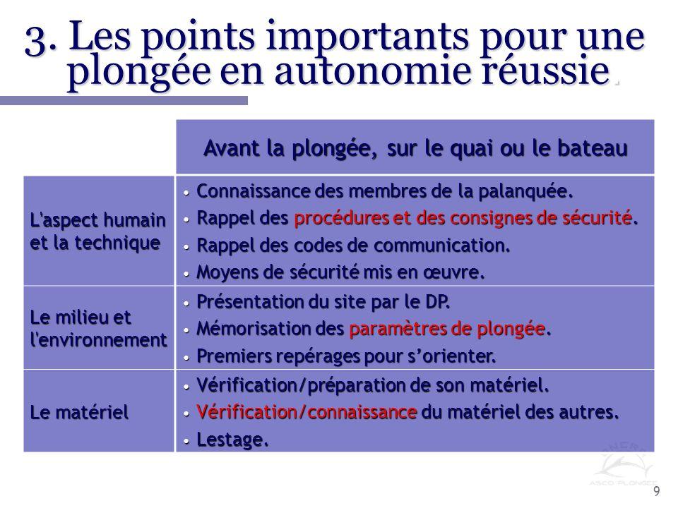 10 3.Les points importants pour une plongée en autonomie réussie.
