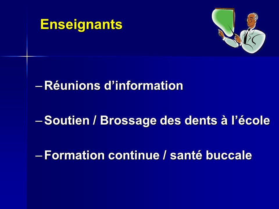 –Réunions dinformation –Soutien / Brossage des dents à lécole –Formation continue / santé buccale Enseignants