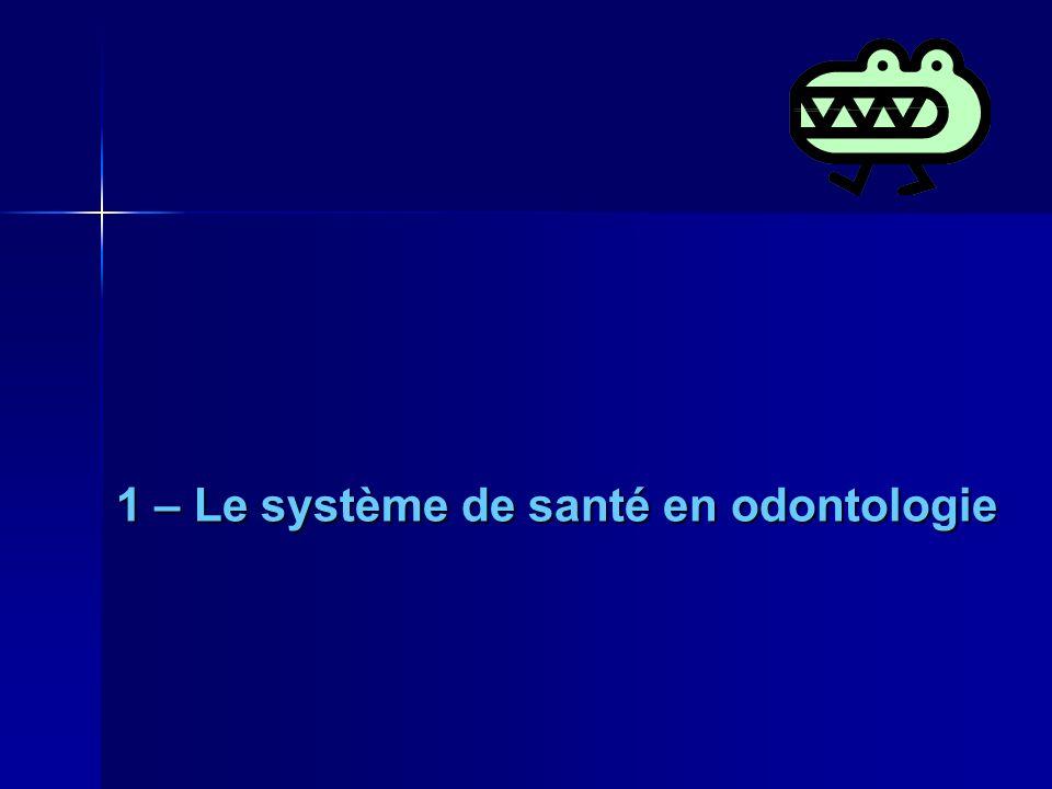 1 – Le système de santé en odontologie
