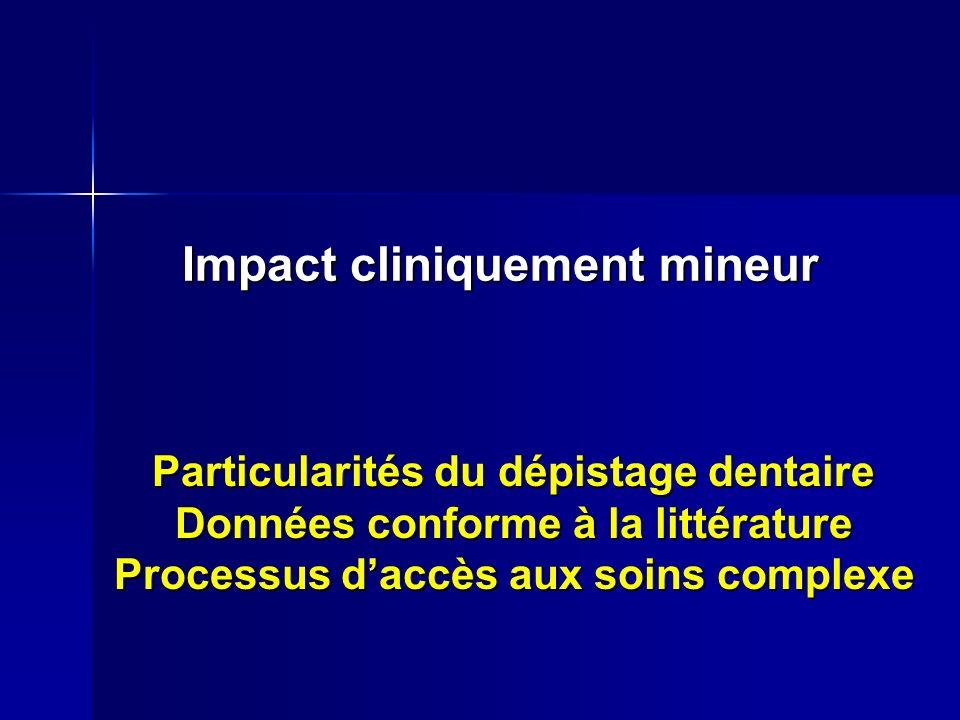 Impact cliniquement mineur Particularités du dépistage dentaire Données conforme à la littérature Processus daccès aux soins complexe
