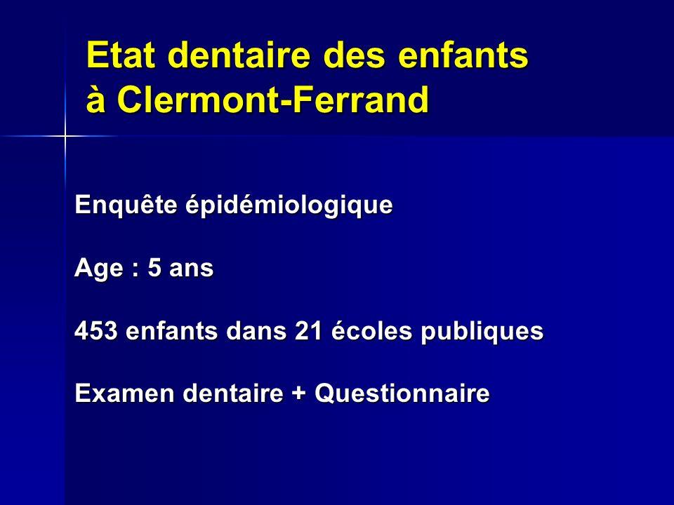 Etat dentaire des enfants à Clermont-Ferrand Enquête épidémiologique Age : 5 ans 453 enfants dans 21 écoles publiques Examen dentaire + Questionnaire