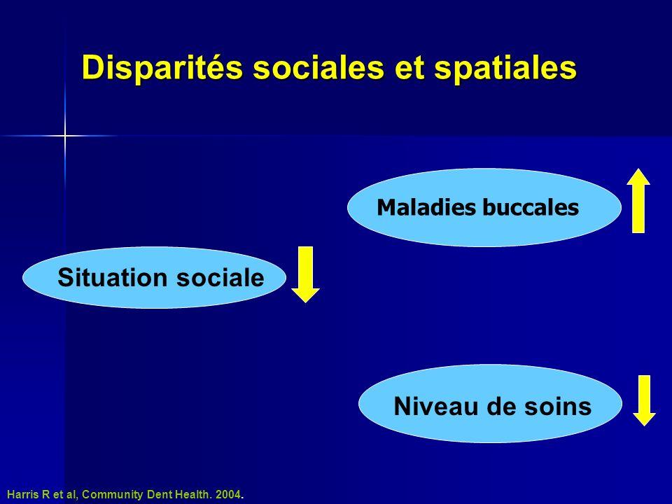 Disparités sociales et spatiales Niveau de soins Situation sociale Harris R et al, Community Dent Health.