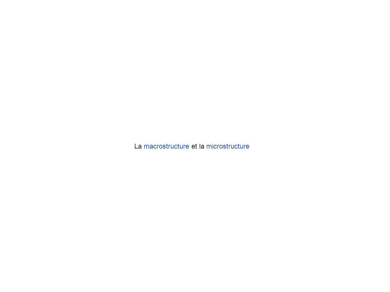 Abaissement Abaisser Abaisseur Abasourdir À posteriori Abandonnataire Abat-flanc Abat-jour La macrostructure: lordre des entrées