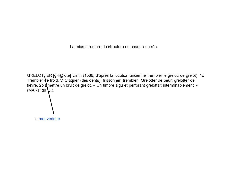 La microstructure: la structure de chaque entrée GRELOTTER [gR@lote] v.intr.
