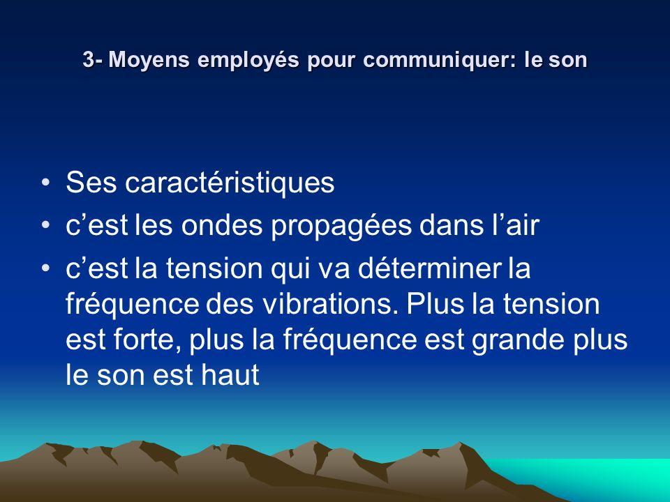 3- Moyens employés pour communiquer: le son Ses caractéristiques cest les ondes propagées dans lair cest la tension qui va déterminer la fréquence des