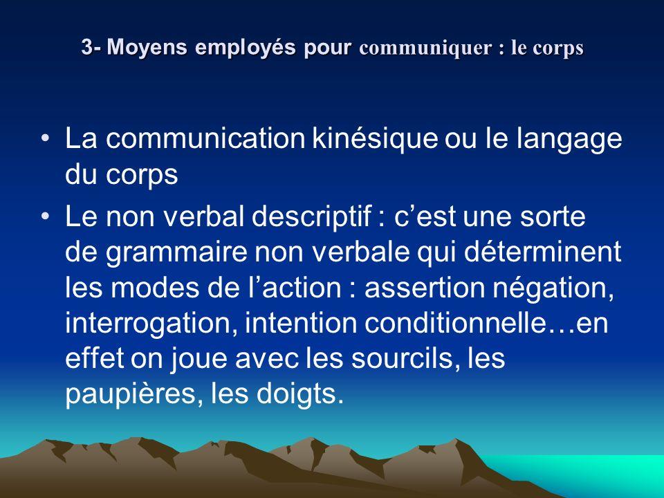 3- Moyens employés pour communiquer : le corps La communication kinésique ou le langage du corps Le non verbal descriptif : cest une sorte de grammair