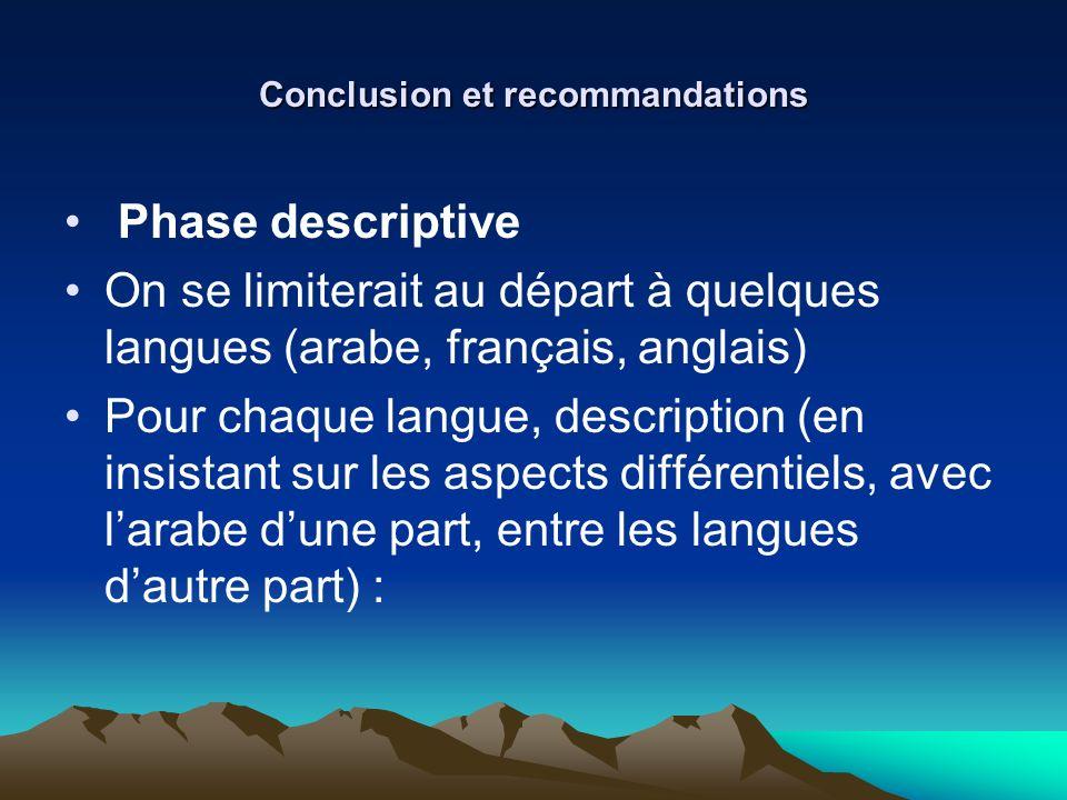 Conclusion et recommandations Phase descriptive On se limiterait au départ à quelques langues (arabe, français, anglais) Pour chaque langue, descripti