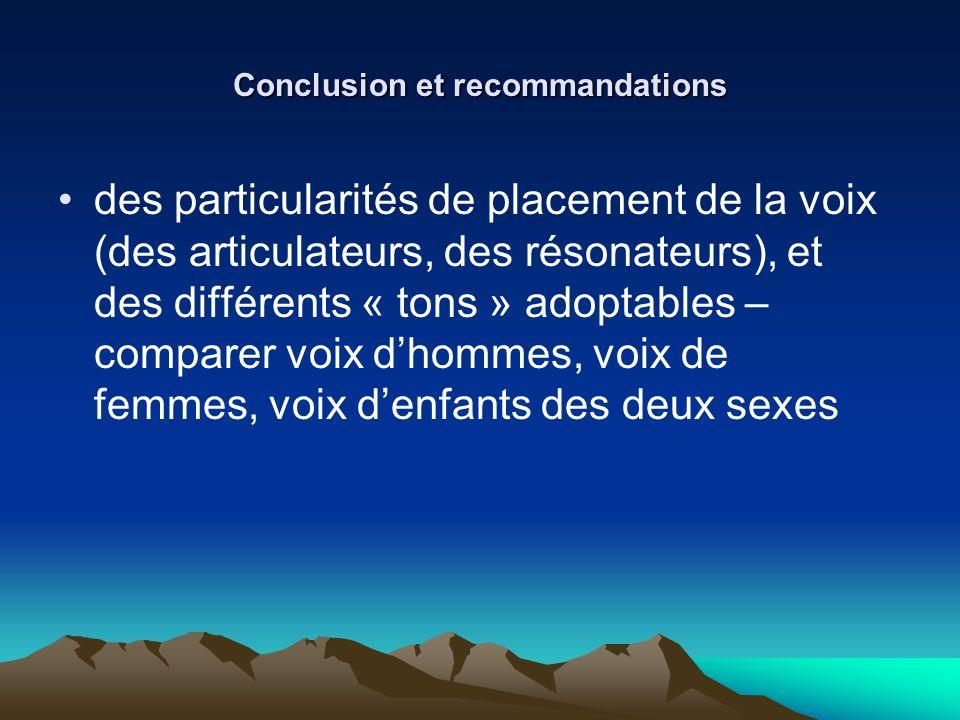 Conclusion et recommandations des particularités de placement de la voix (des articulateurs, des résonateurs), et des différents « tons » adoptables –