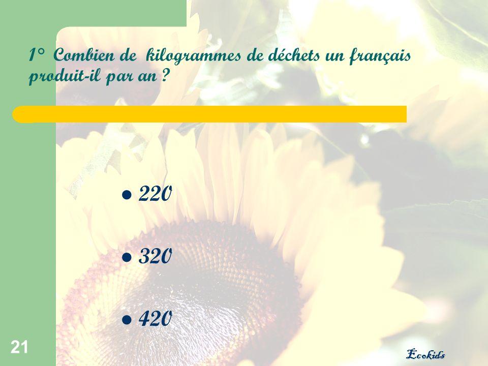 Ecokids 21 1° Combien de kilogrammes de déchets un français produit-il par an ? 220 320 420