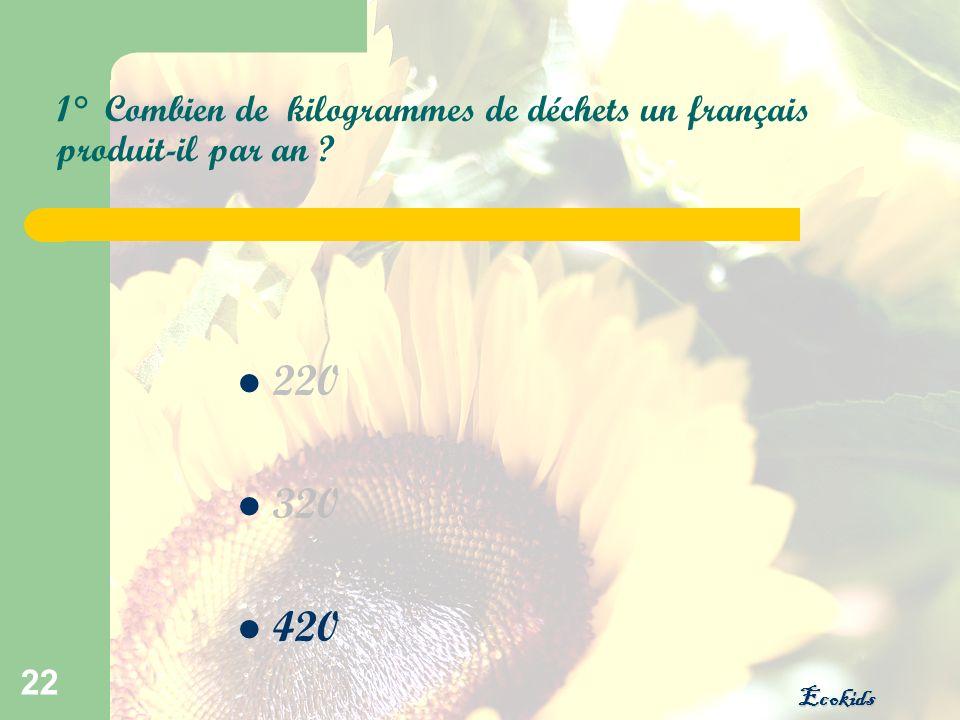 Ecokids 22 1° Combien de kilogrammes de déchets un français produit-il par an ? 220 320 420