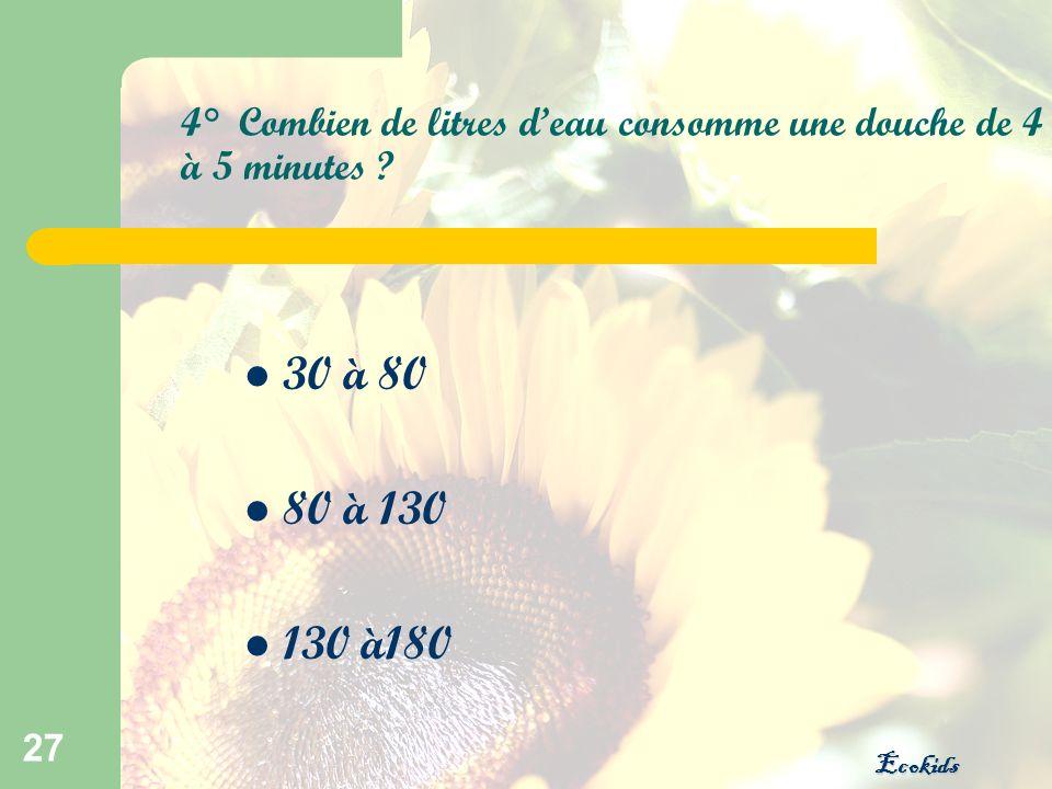 Ecokids 27 4° Combien de litres deau consomme une douche de 4 à 5 minutes ? 30 à 80 80 à 130 130 à180