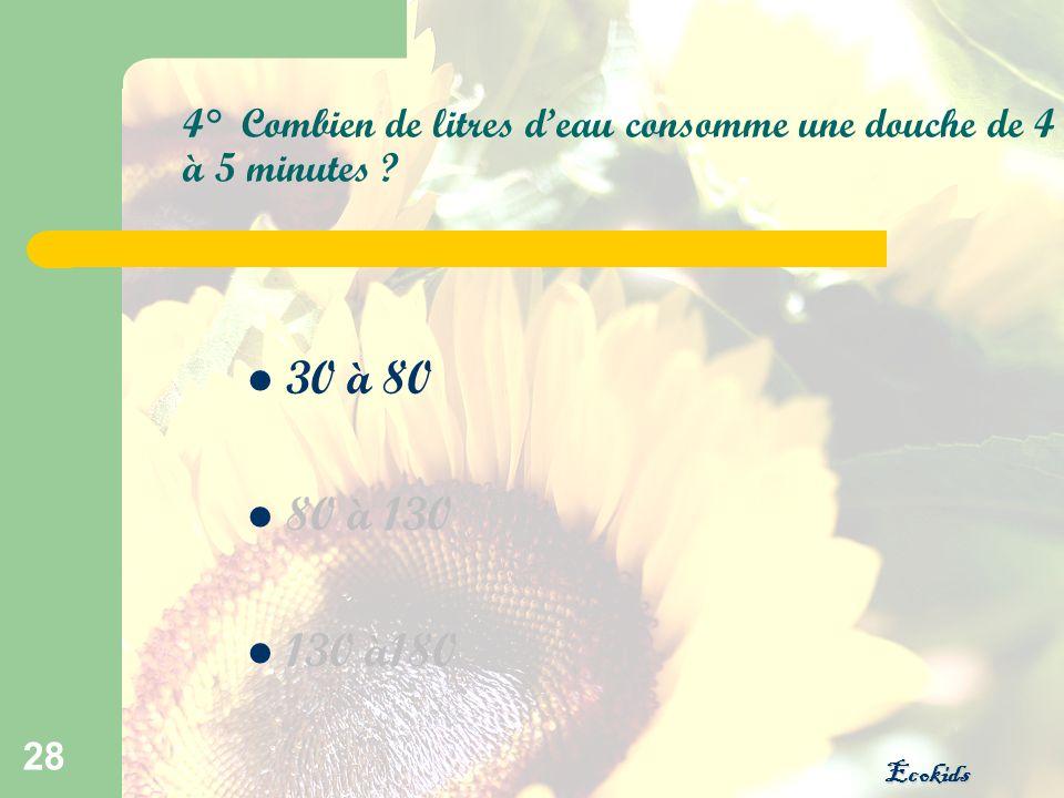 Ecokids 28 4° Combien de litres deau consomme une douche de 4 à 5 minutes ? 30 à 80 80 à 130 130 à180