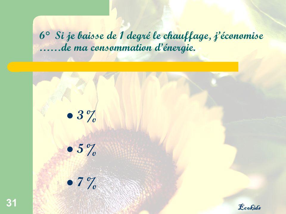 Ecokids 31 6° Si je baisse de 1 degré le chauffage, jéconomise ……de ma consommation dénergie. 3 % 5 % 7 %