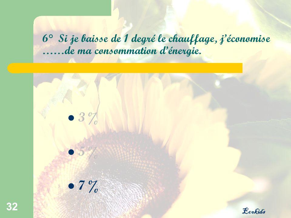 Ecokids 32 6° Si je baisse de 1 degré le chauffage, jéconomise ……de ma consommation dénergie. 3 % 5 % 7 %