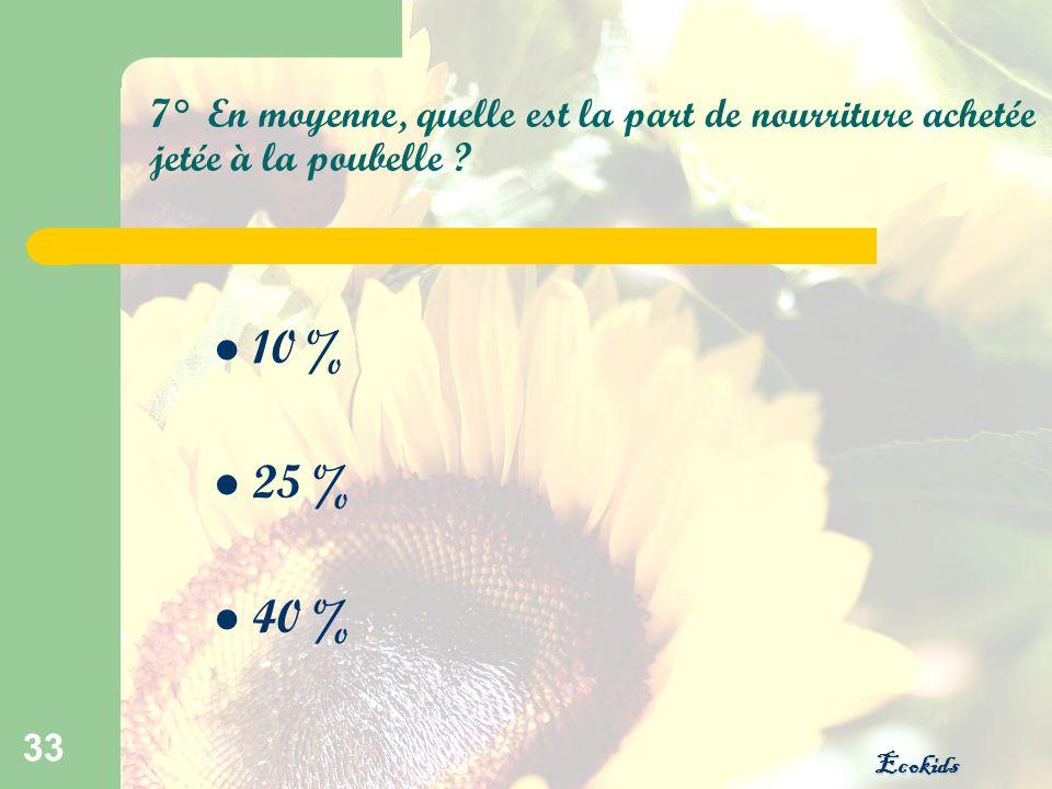 Ecokids 33 7° En moyenne, quelle est la part de nourriture achetée jetée à la poubelle ? 10 % 25 % 40 %