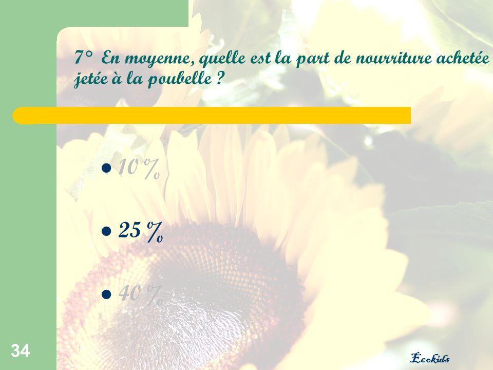 Ecokids 34 7° En moyenne, quelle est la part de nourriture achetée jetée à la poubelle ? 10 % 25 % 40 %