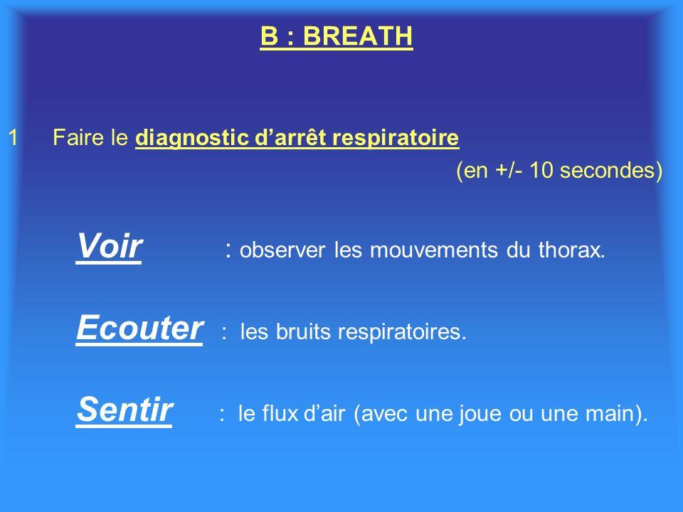 B : BREATH 1Faire le diagnostic darrêt respiratoire (en +/- 10 secondes) Voir : observer les mouvements du thorax. Ecouter : les bruits respiratoires.