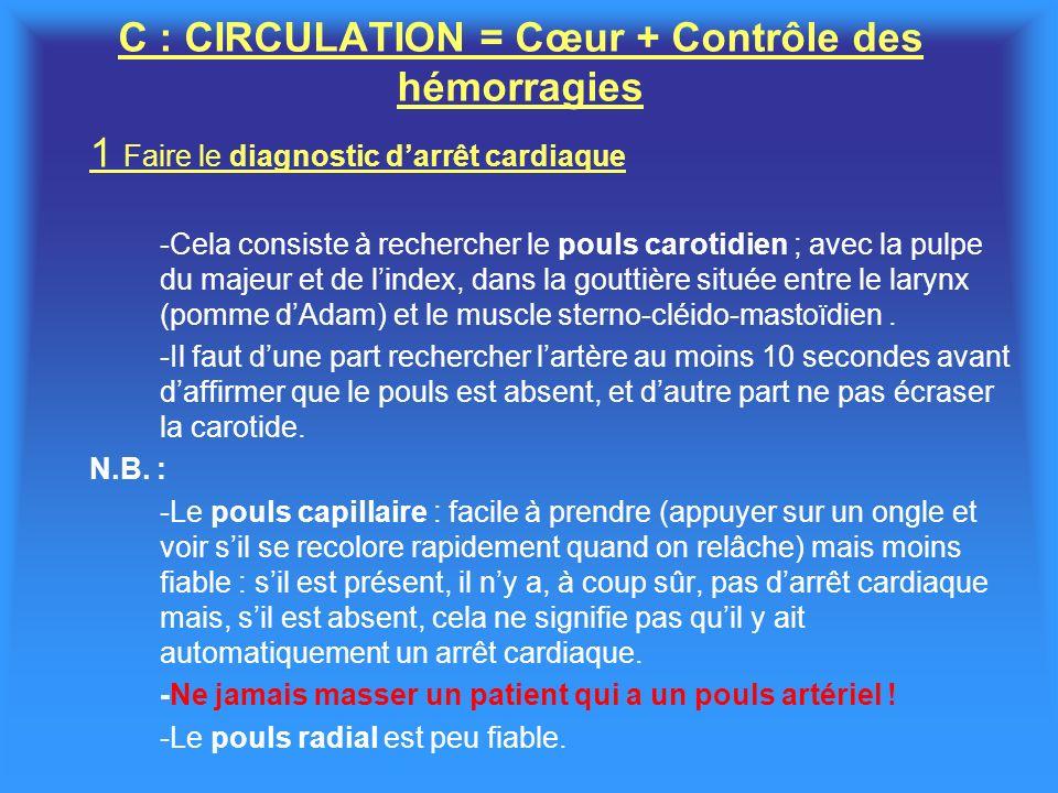 C : CIRCULATION = Cœur + Contrôle des hémorragies 1 Faire le diagnostic darrêt cardiaque -Cela consiste à rechercher le pouls carotidien ; avec la pulpe du majeur et de lindex, dans la gouttière située entre le larynx (pomme dAdam) et le muscle sterno-cléido-mastoïdien.