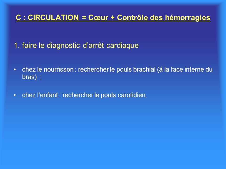 C : CIRCULATION = Cœur + Contrôle des hémorragies 1.faire le diagnostic darrêt cardiaque chez le nourrisson : rechercher le pouls brachial (à la face interne du bras) ; chez lenfant : rechercher le pouls carotidien.