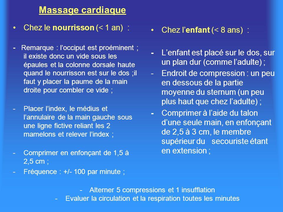 Massage cardiaque Chez le nourrisson (< 1 an) : - Remarque : l occiput est proéminent ; il existe donc un vide sous les épaules et la colonne dorsale
