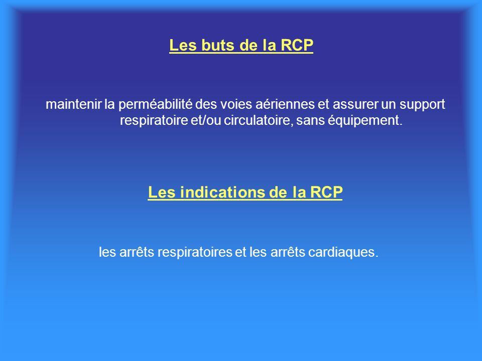 Les buts de la RCP maintenir la perméabilité des voies aériennes et assurer un support respiratoire et/ou circulatoire, sans équipement. Les indicatio