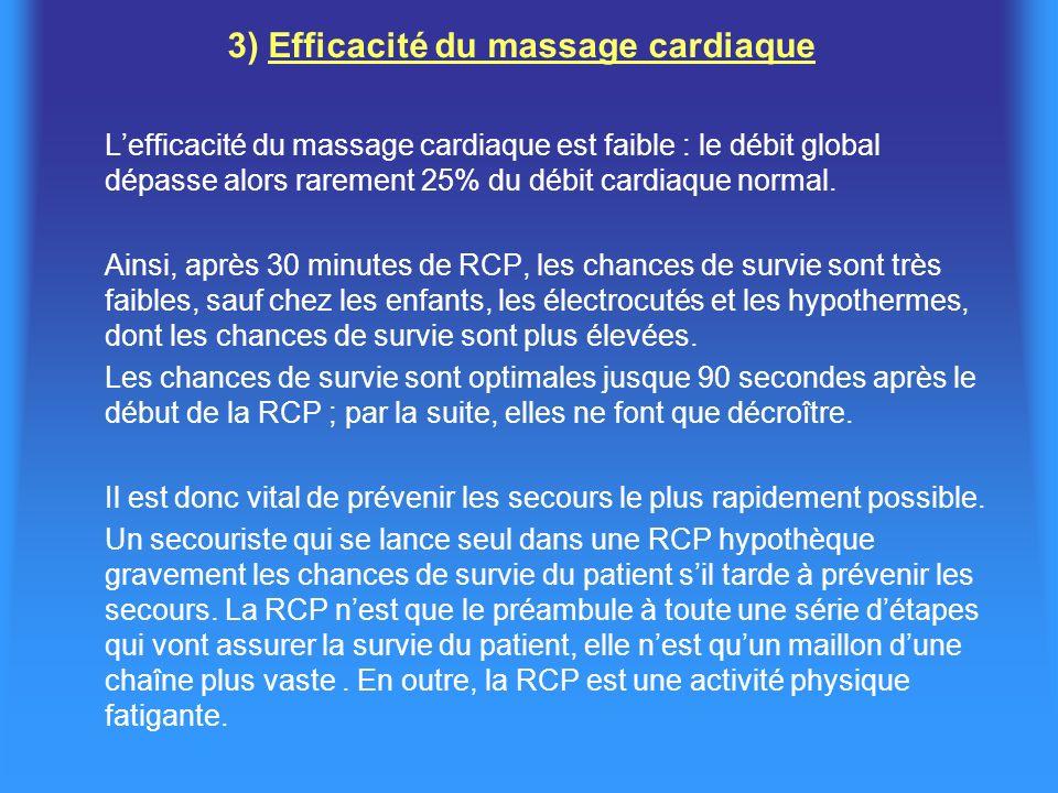 3) Efficacité du massage cardiaque Lefficacité du massage cardiaque est faible : le débit global dépasse alors rarement 25% du débit cardiaque normal.