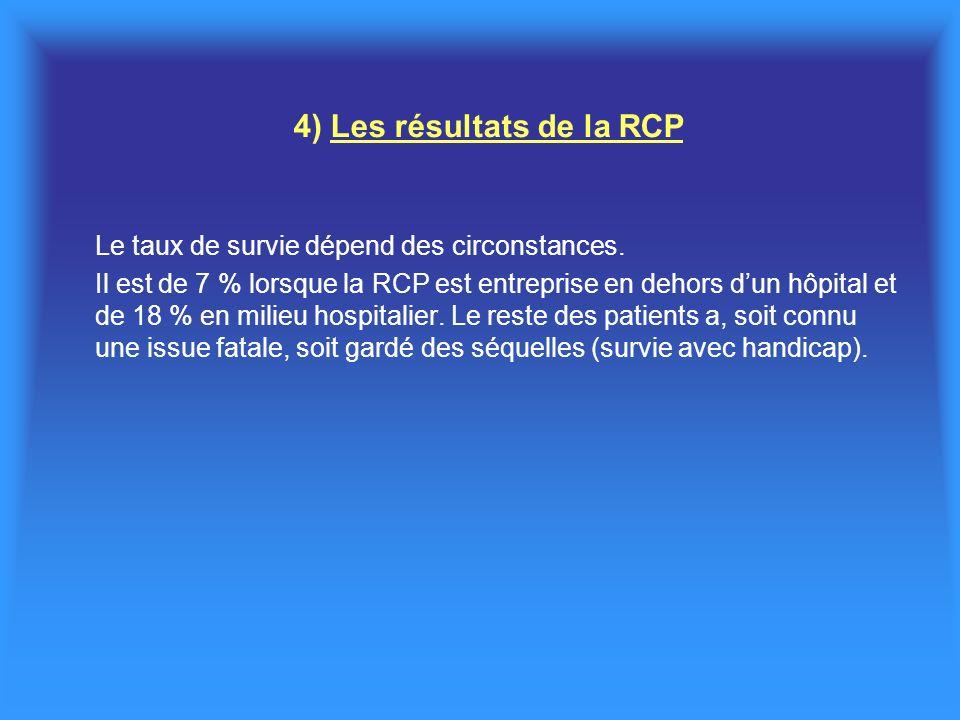 4) Les résultats de la RCP Le taux de survie dépend des circonstances. Il est de 7 % lorsque la RCP est entreprise en dehors dun hôpital et de 18 % en