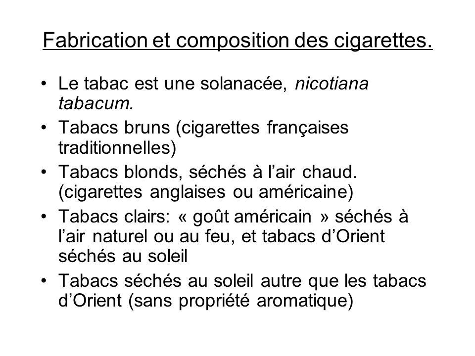 Fabrication et composition des cigarettes. Le tabac est une solanacée, nicotiana tabacum. Tabacs bruns (cigarettes françaises traditionnelles) Tabacs