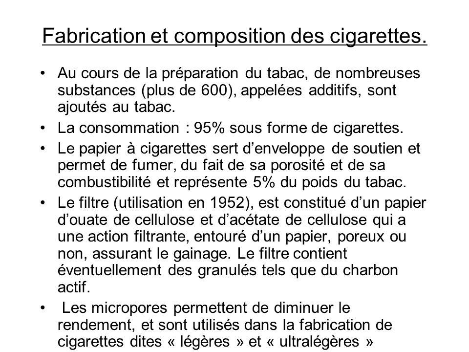 Fabrication et composition des cigarettes. Au cours de la préparation du tabac, de nombreuses substances (plus de 600), appelées additifs, sont ajouté