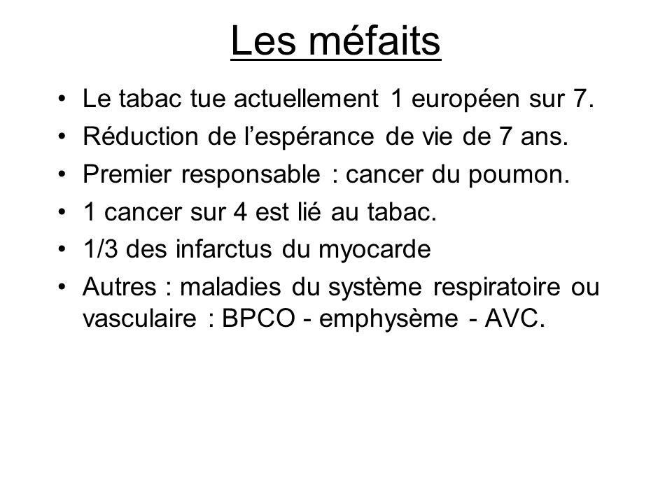 Les méfaits Le tabac tue actuellement 1 européen sur 7. Réduction de lespérance de vie de 7 ans. Premier responsable : cancer du poumon. 1 cancer sur