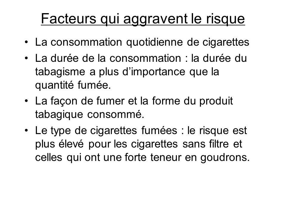 Facteurs qui aggravent le risque La consommation quotidienne de cigarettes La durée de la consommation : la durée du tabagisme a plus dimportance que