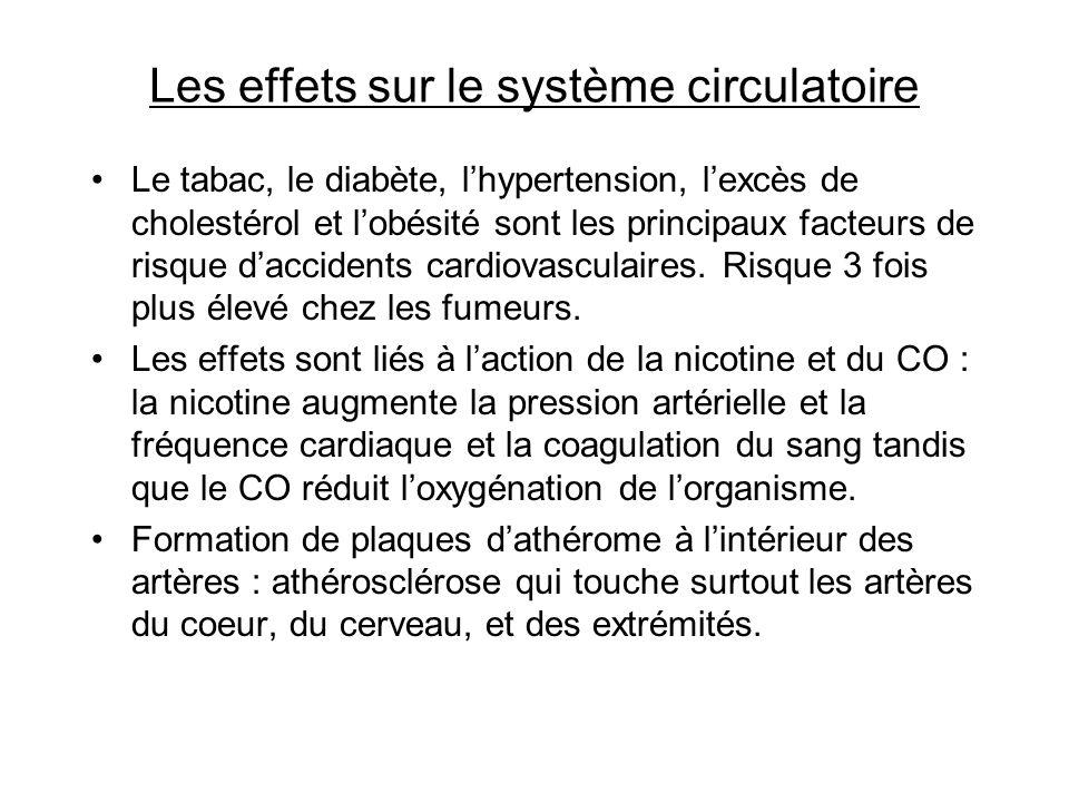 Les effets sur le système circulatoire Le tabac, le diabète, lhypertension, lexcès de cholestérol et lobésité sont les principaux facteurs de risque d