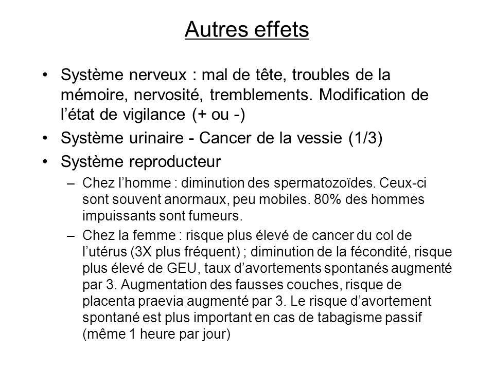 Autres effets Système nerveux : mal de tête, troubles de la mémoire, nervosité, tremblements. Modification de létat de vigilance (+ ou -) Système urin