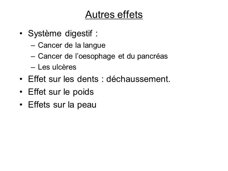 Autres effets Système digestif : –Cancer de la langue –Cancer de loesophage et du pancréas –Les ulcères Effet sur les dents : déchaussement. Effet sur