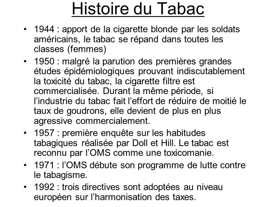 Histoire du Tabac 1944 : apport de la cigarette blonde par les soldats américains, le tabac se répand dans toutes les classes (femmes) 1950 : malgré l