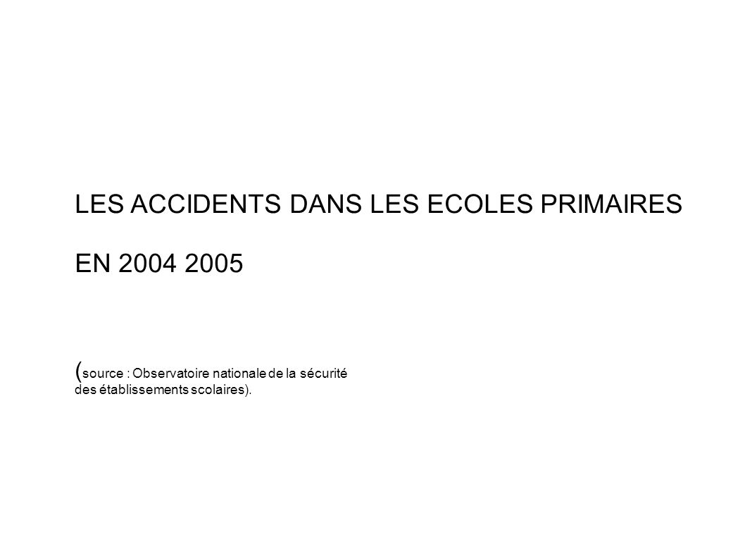 LES ACCIDENTS DANS LES ECOLES PRIMAIRES EN 2004 2005 ( source : Observatoire nationale de la sécurité des établissements scolaires).