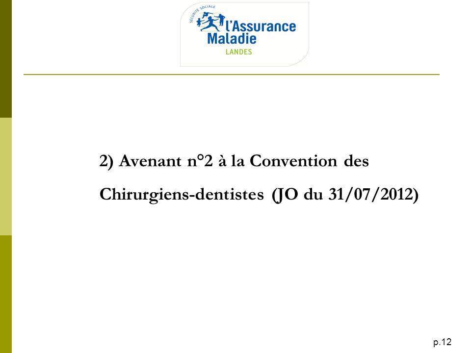 2) Avenant n°2 à la Convention des Chirurgiens-dentistes (JO du 31/07/2012) p.12