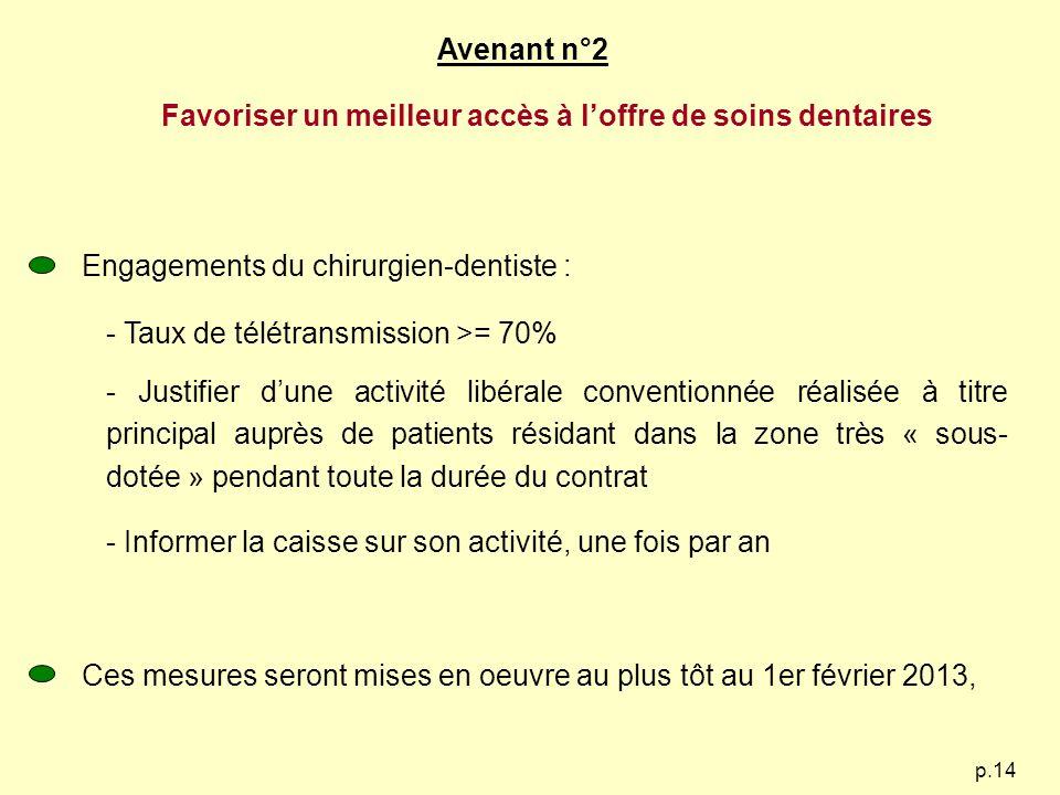 p.14 Avenant n°2 Ces mesures seront mises en oeuvre au plus tôt au 1er février 2013, Favoriser un meilleur accès à loffre de soins dentaires Engagemen
