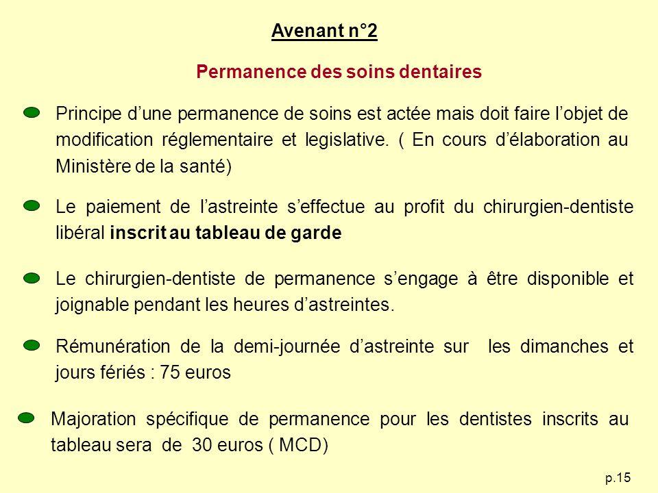 p.15 Avenant n°2 Principe dune permanence de soins est actée mais doit faire lobjet de modification réglementaire et legislative. ( En cours délaborat