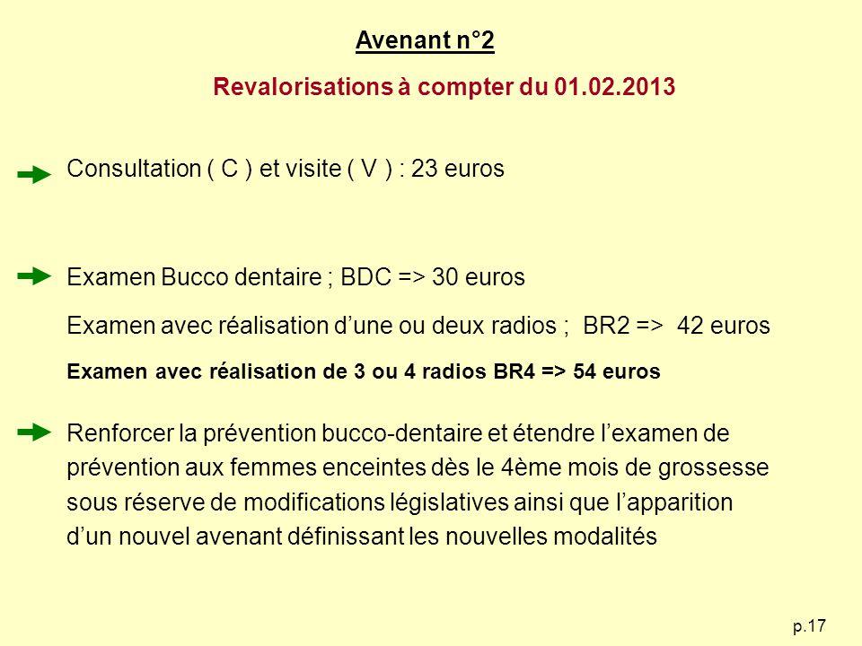 p.17 Avenant n°2 Examen Bucco dentaire ; BDC => 30 euros Examen avec réalisation dune ou deux radios ; BR2 => 42 euros Examen avec réalisation de 3 ou