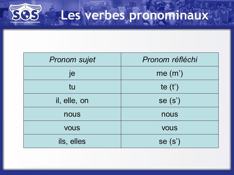 Les verbes pronominaux Pronom sujetPronom réfléchi jeme (m) tute (t) il, elle, onse (s) nous vous ils, ellesse (s)