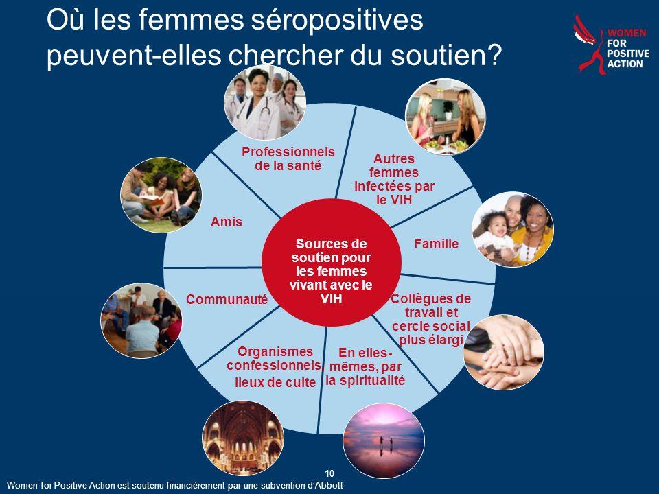 10 Où les femmes séropositives peuvent-elles chercher du soutien.